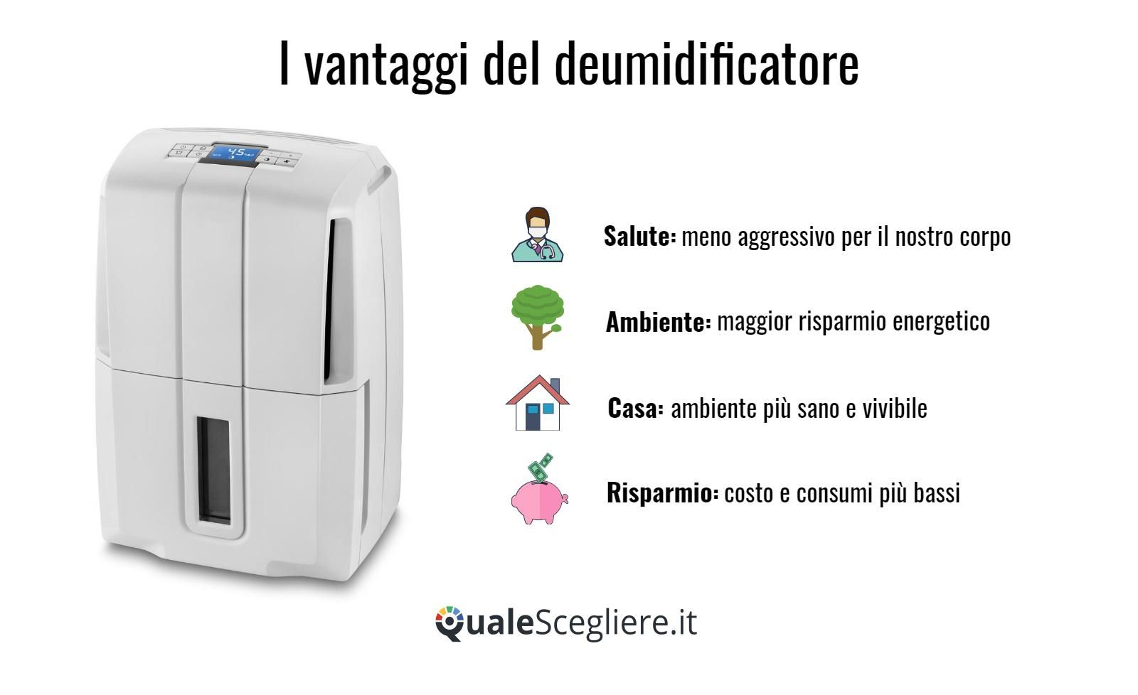 https://www.qualescegliere.it/wp-content/uploads/2014/02/vantaggi-del-deumidificatore.jpeg