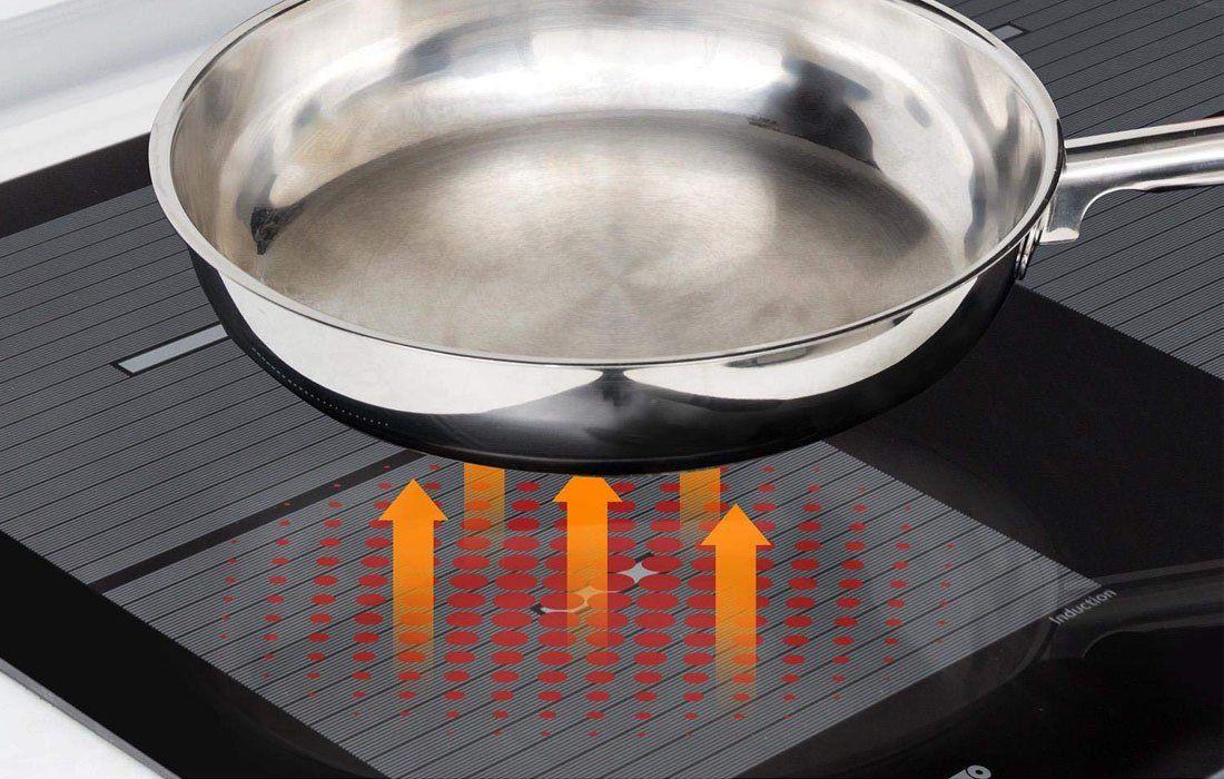 Cucina Ad Induzione Funzionamento.Migliori Piani Cottura A Induzione 2019 Top 5