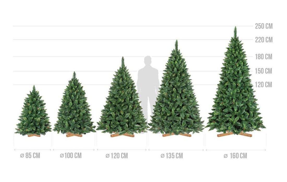 Albero Di Natale Diametro 60.Migliori Alberi Di Natale 2020 Top 5 Qualescegliere