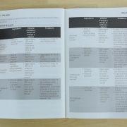 Philips Avent SCF862/02 Easy Pappa